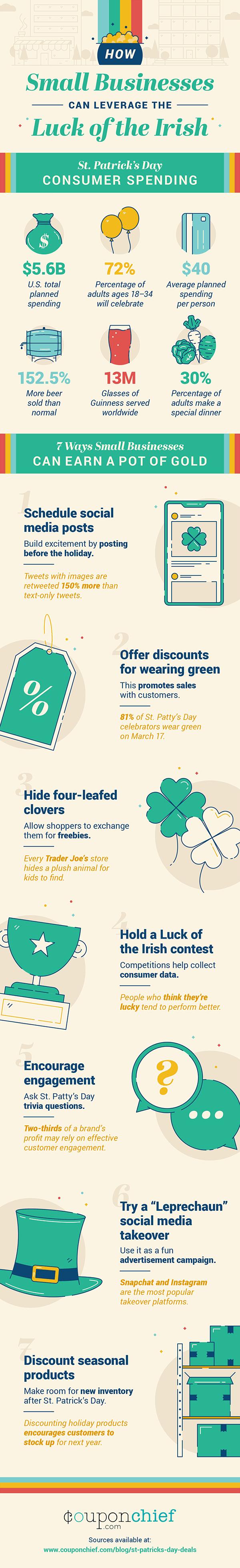 St. Patrick's Day Marketing Strategies